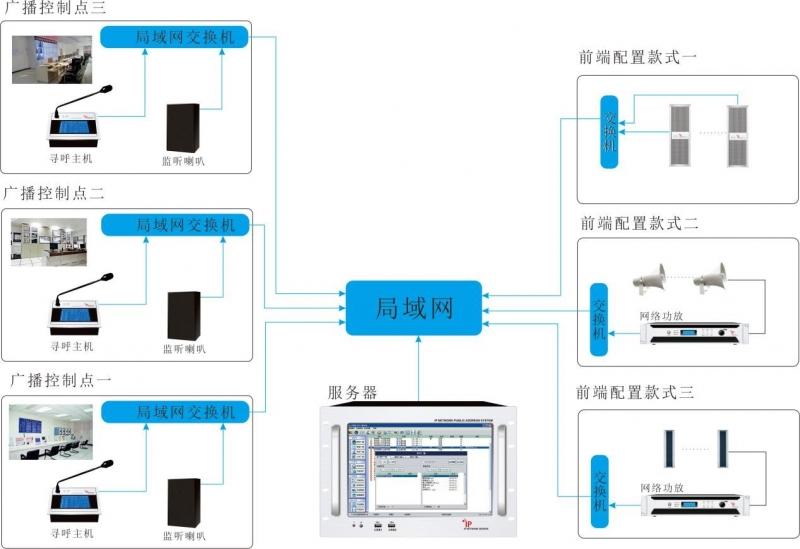 水库数字广播系统解决方案