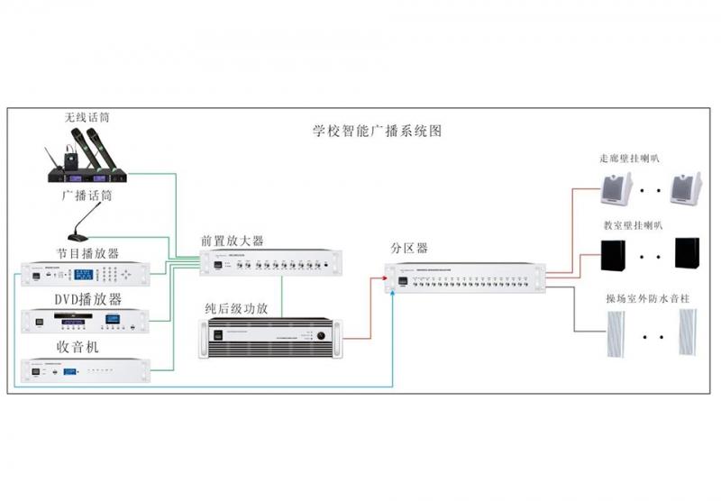 校园智能广播系统解决方案