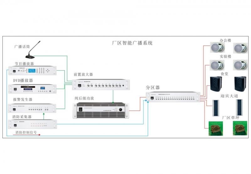 工厂智能广播系统解决方案